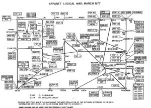 Arpanet logic.map 1977