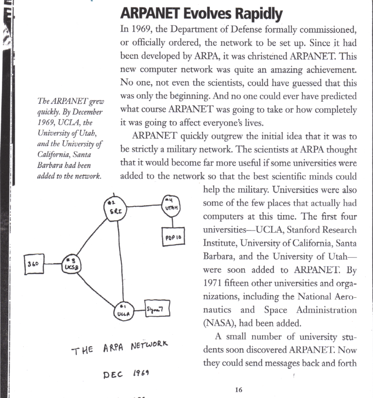 The beginning of the Internet in 1969